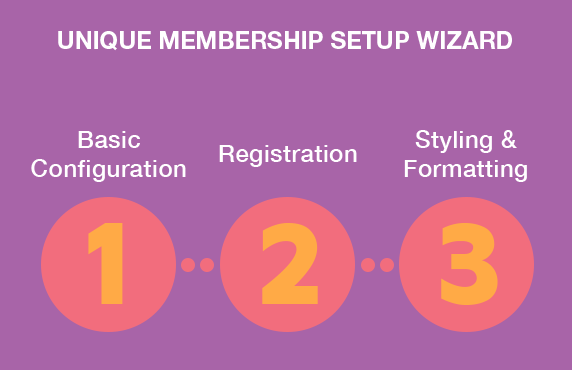ARMember-unique membership wizard
