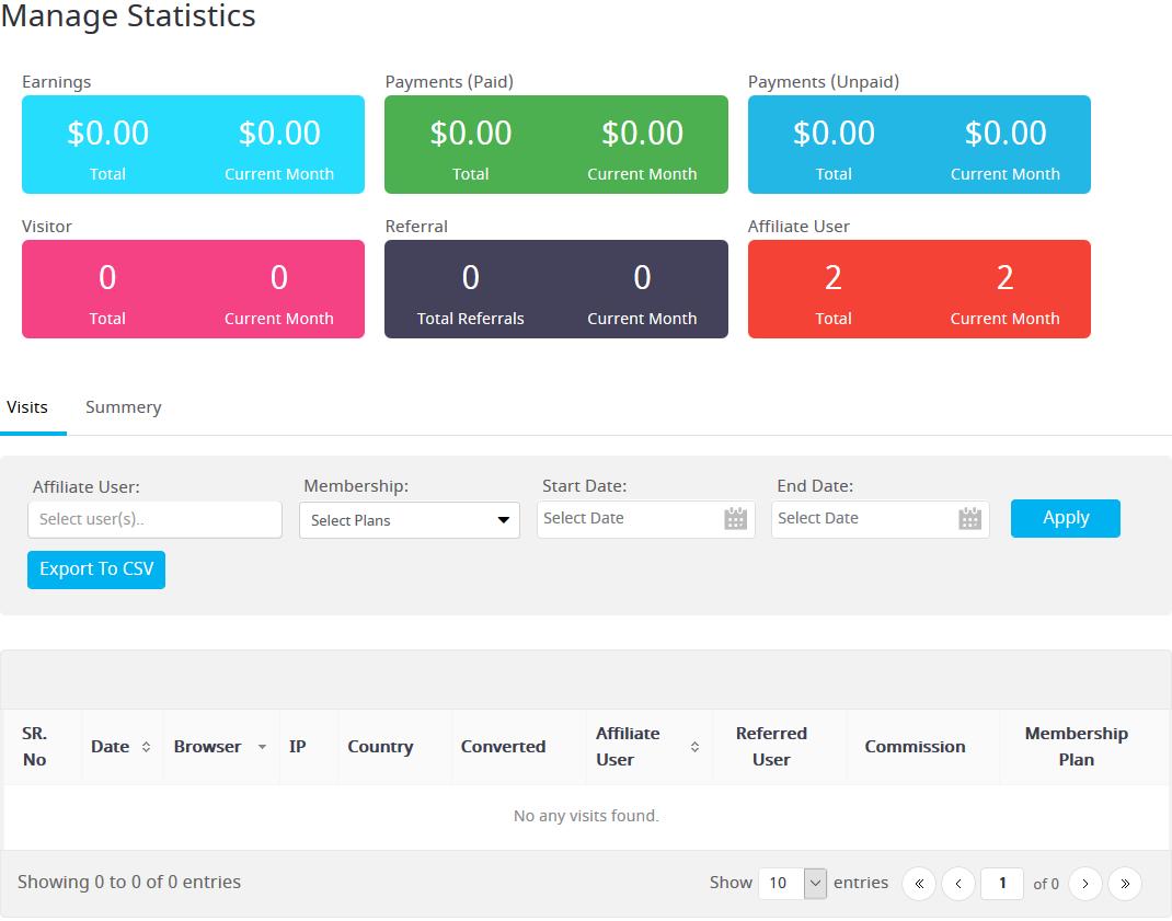 affiliate statistics