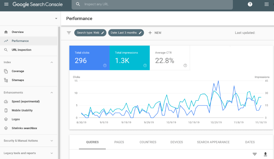 ARMember Google Search Console