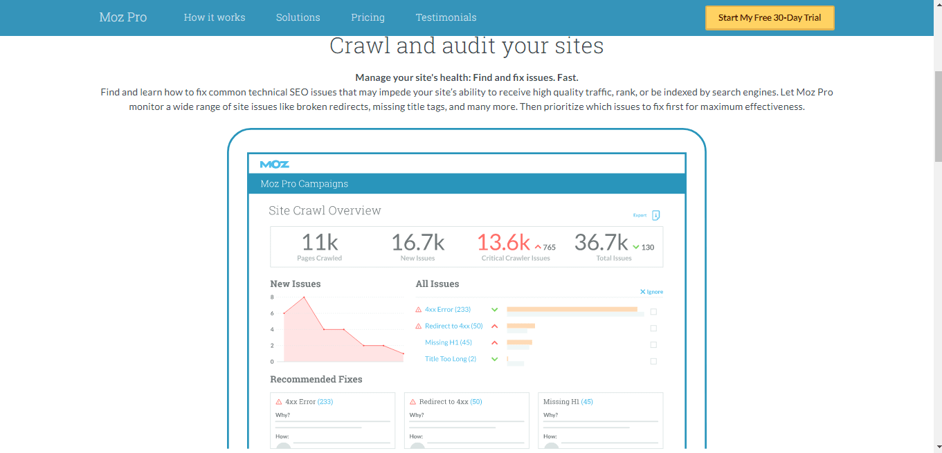 ARMember Moz Pro Site Crawl